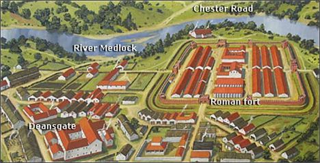 Roman Manchester with ford over the Medlock although the Medlock has been made far too wide