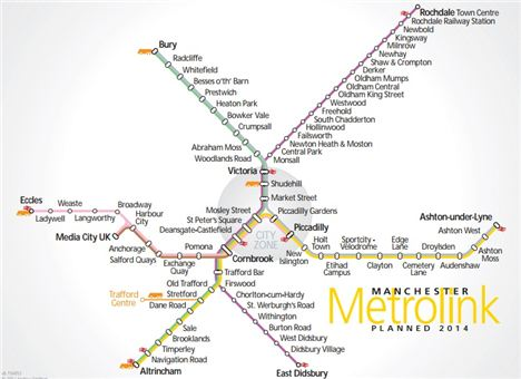 Proposed Metrolink 2014 (according to Project Mapping)